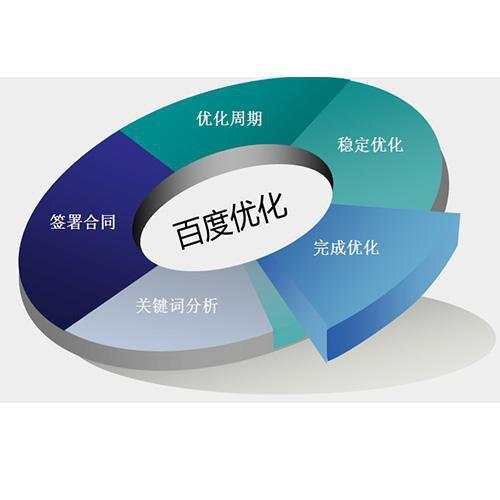 南通SEO:根据网站的类型指定不同的网站seo优化策略