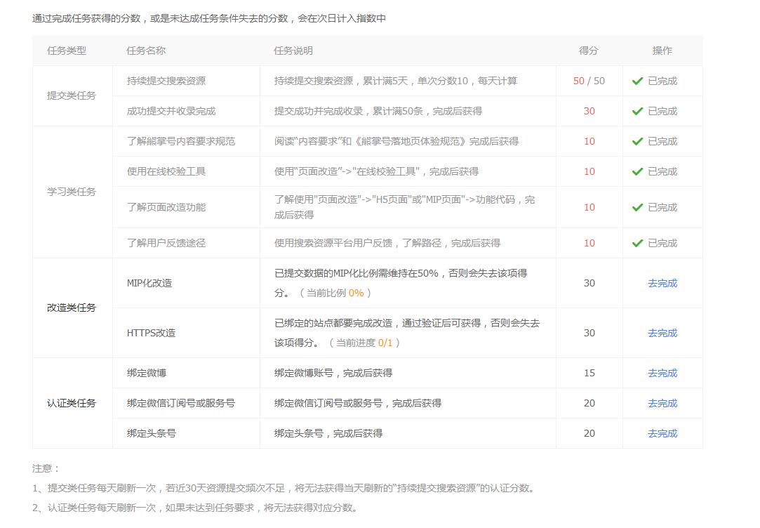 惠州SEO讲解百度熊掌号相关任务规则